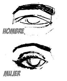 Ojos De Hombre Carbon Entintado