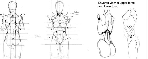 Anatomia Femenina-Tutorial practico   CARBON ENTINTADO